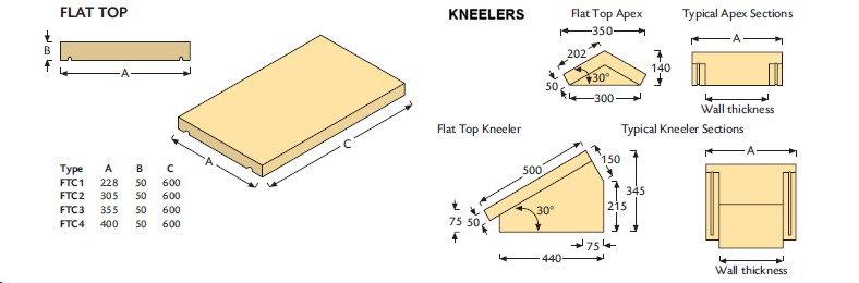 Flat Top Cast Stone Coping and Cast Stone Kneelers