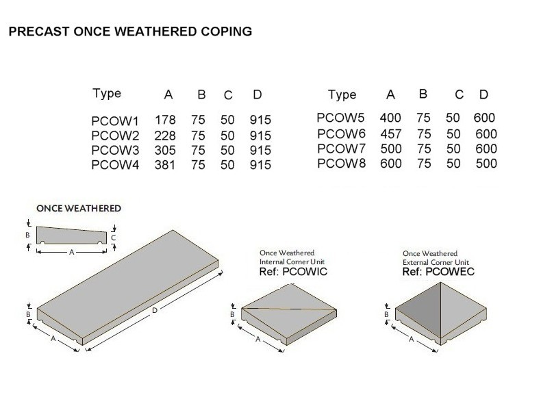 Precast Once Weathered Coping