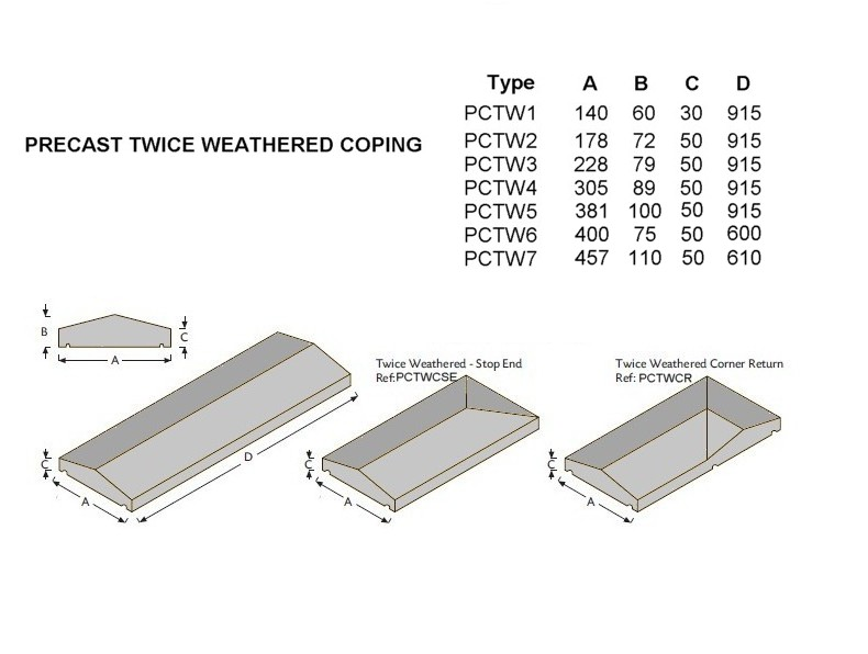 Precast Twice Weathered Coping