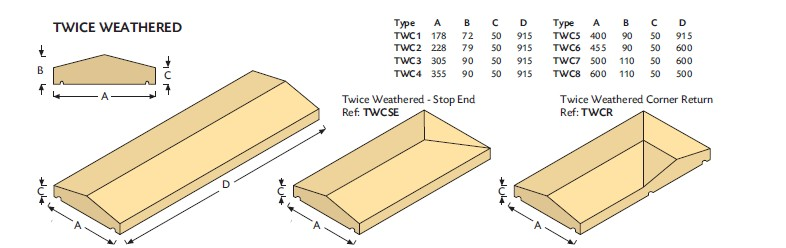 Twice Weathered Cast Stone Coping