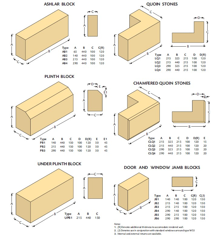 ashlar blocks and quoin stones
