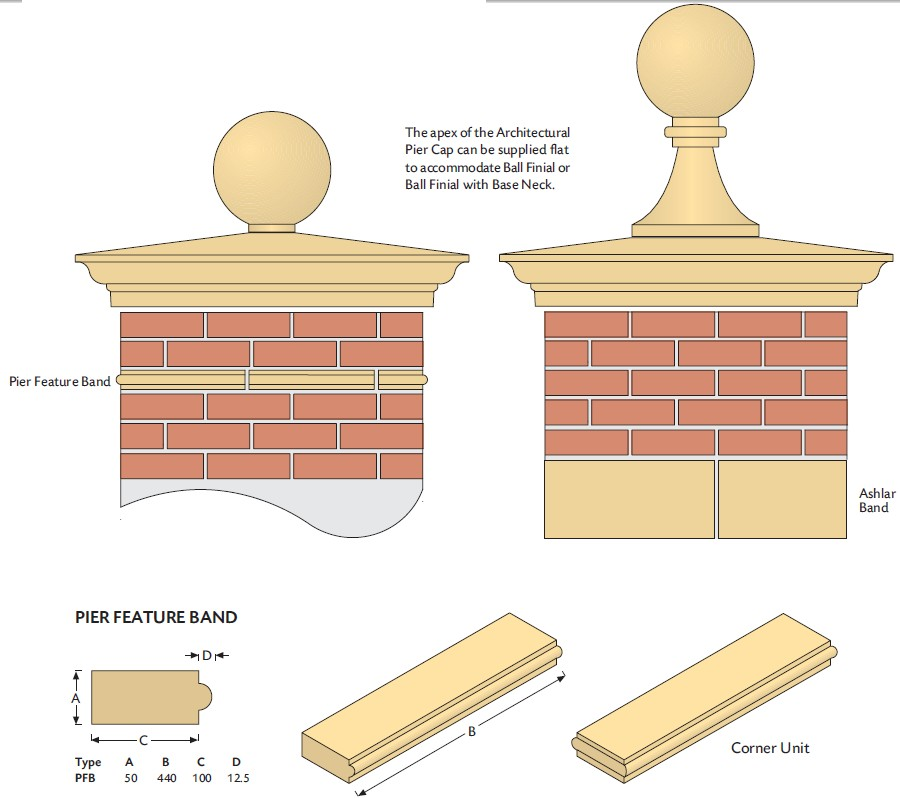 Ball Finials on Piers Caps
