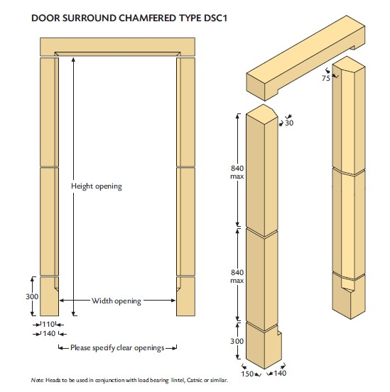 Chamfered Door surround