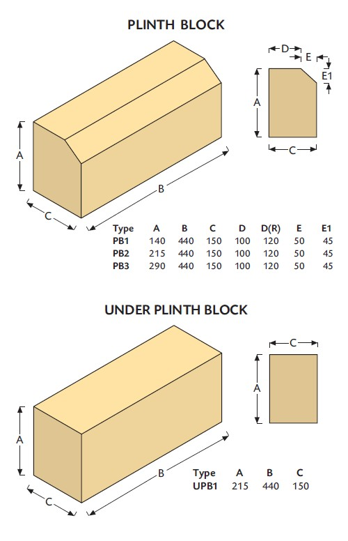 Cast stone plinth blocks