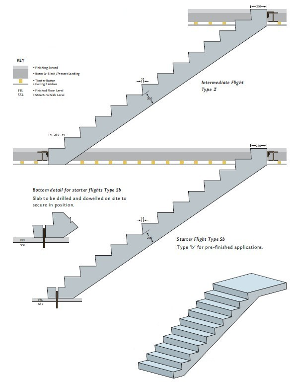 stair layout with full storey height flights