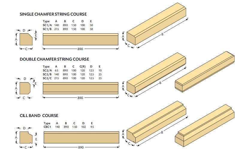 Cast stone string courses